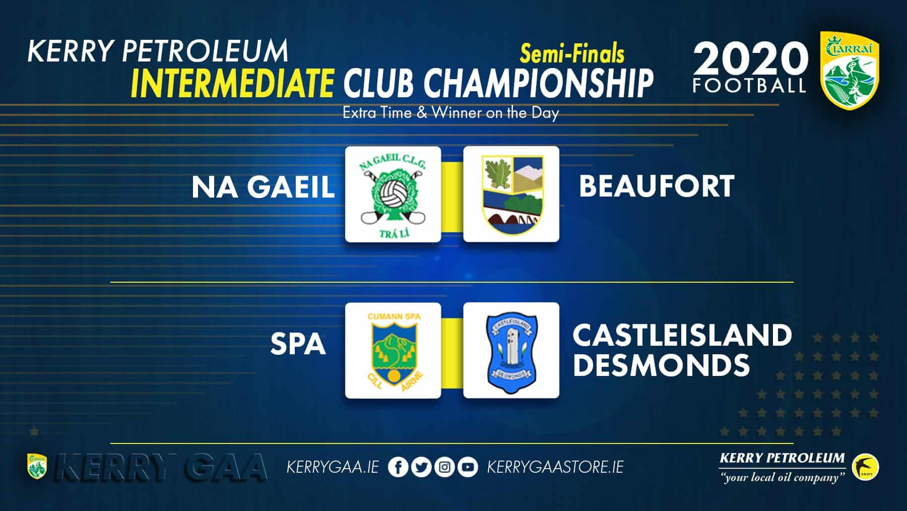 Kerry Petroleum Club Football Championships Round-Up