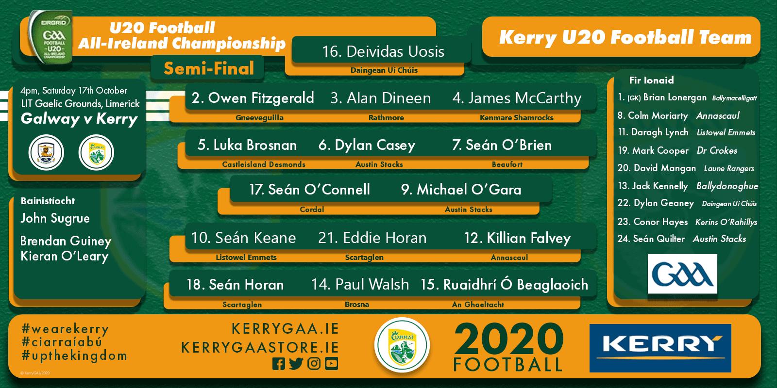 Team Announcement: Kerry U-20 vs Galway