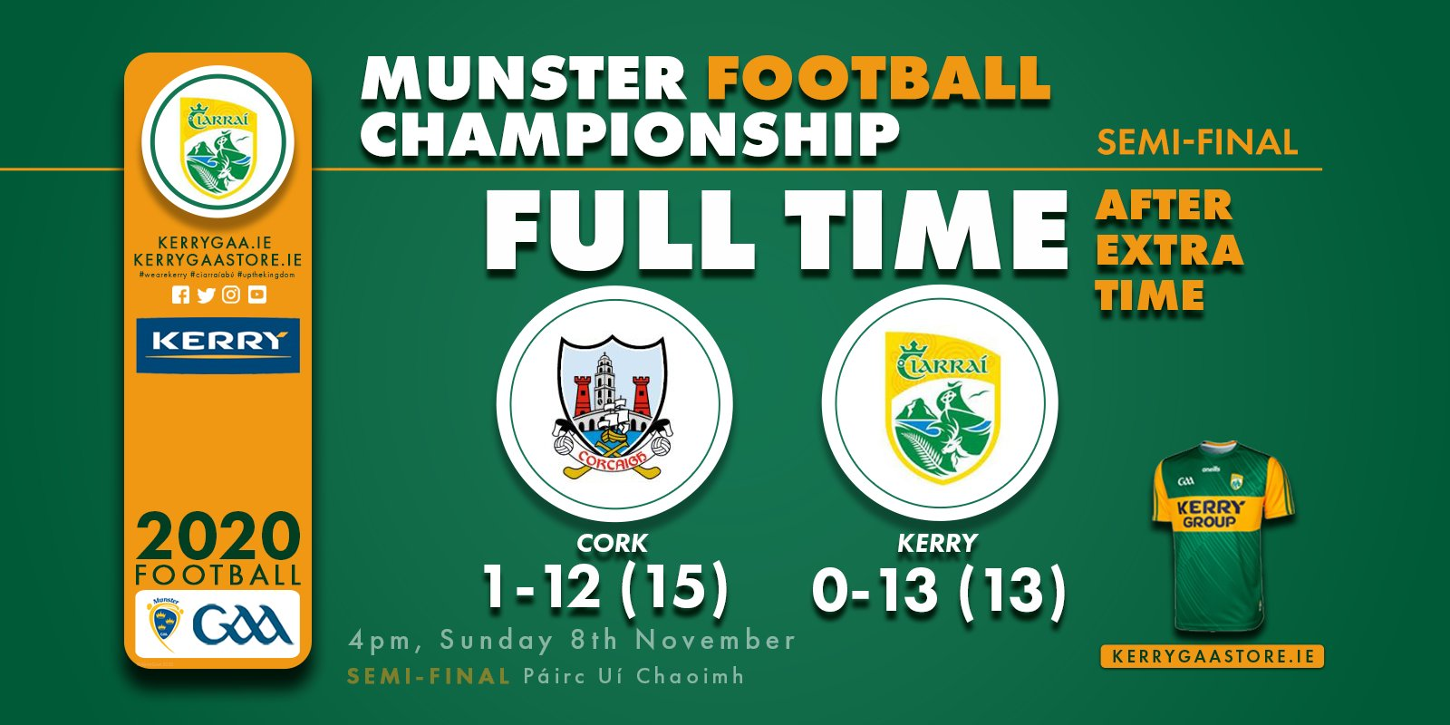 Kerry defeated by Cork in Munster Senior Football Championship