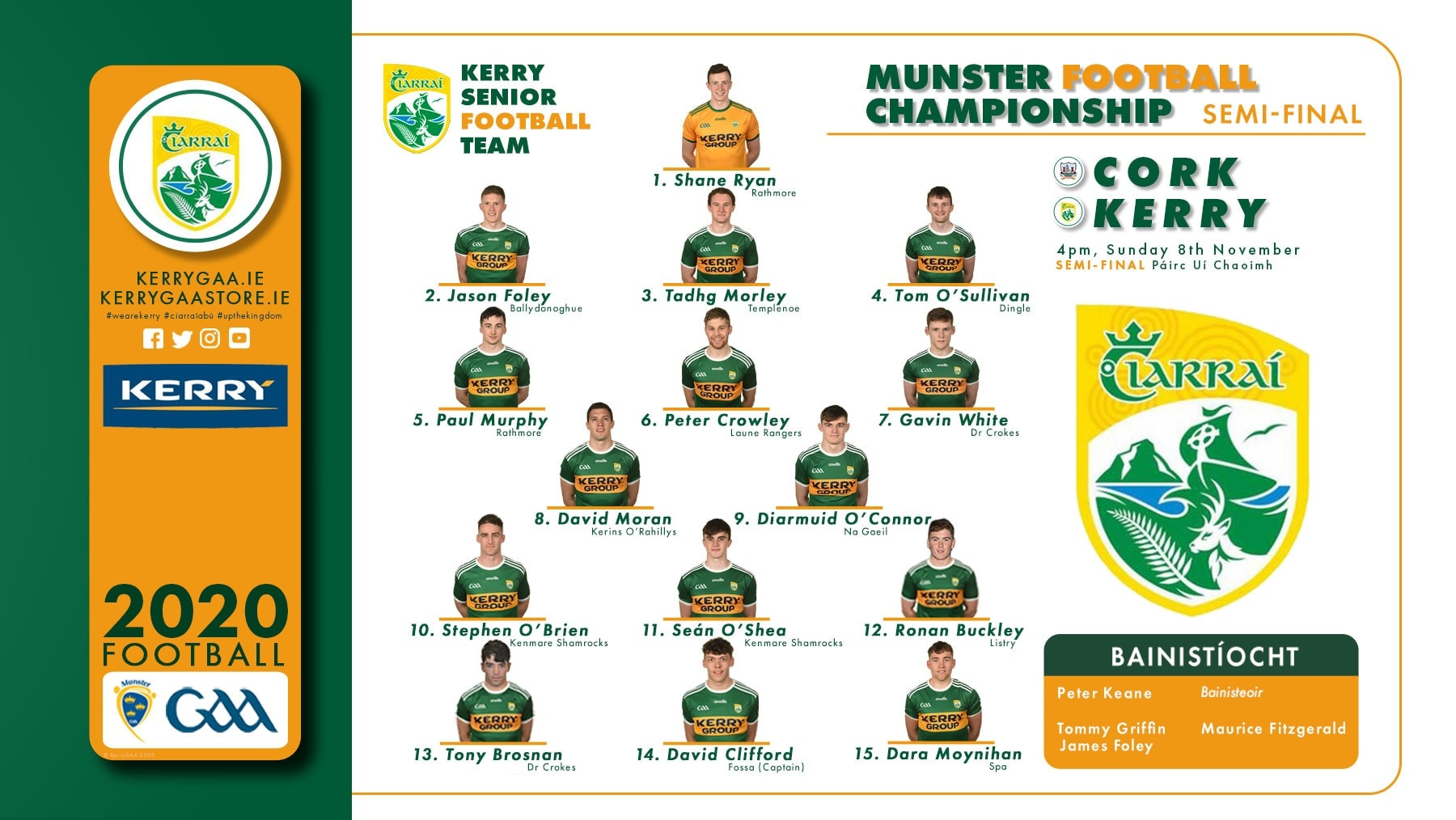 Team Announcement: Kerry vs Cork – Munster SFC