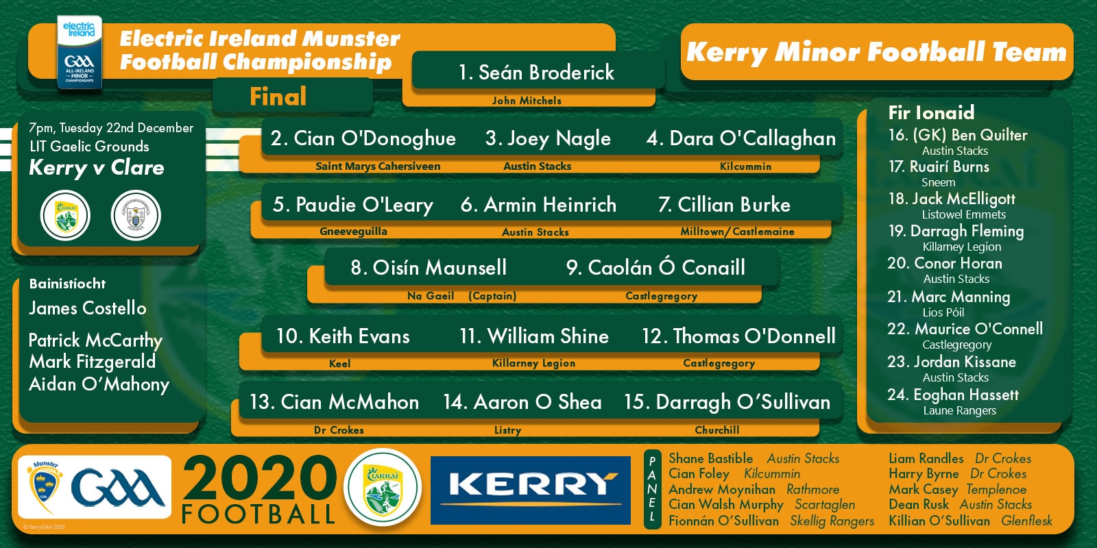 Team Announcement: Kerry Minors vs Clare