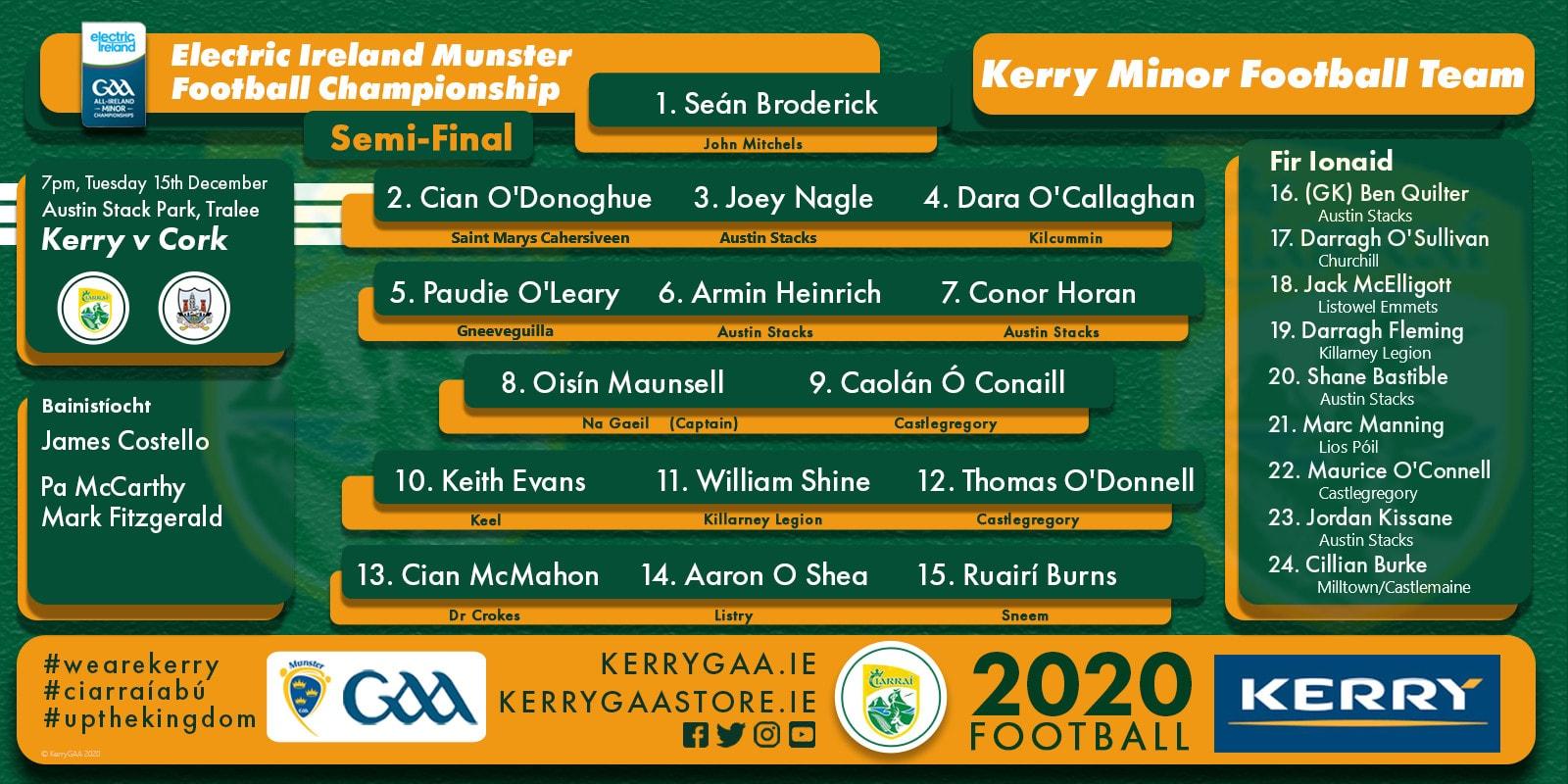 Team Announcement: Kerry Minors vs Cork