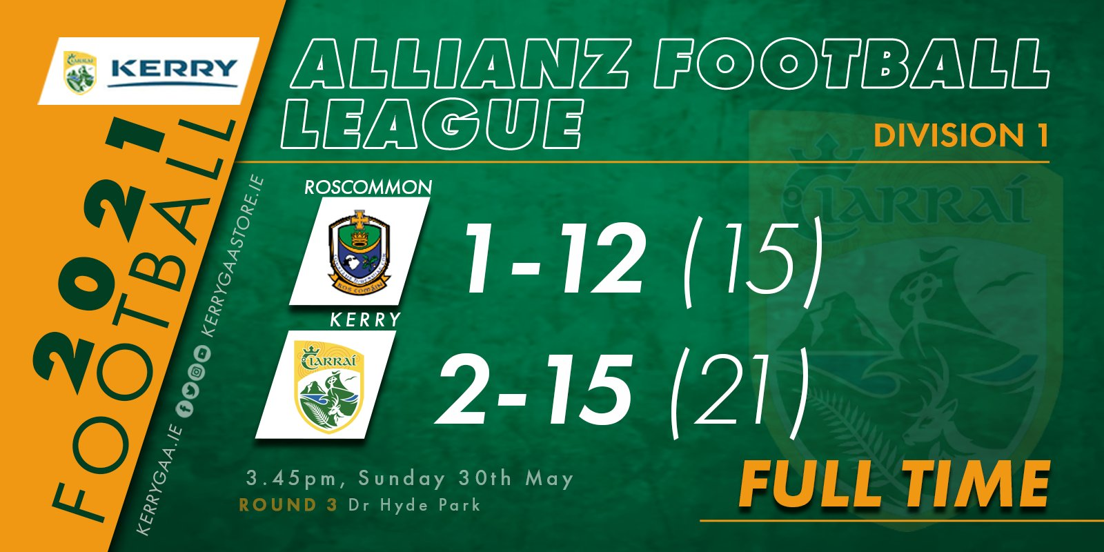 A win for Kerry over Roscommon – AFL, Roinn 1 South