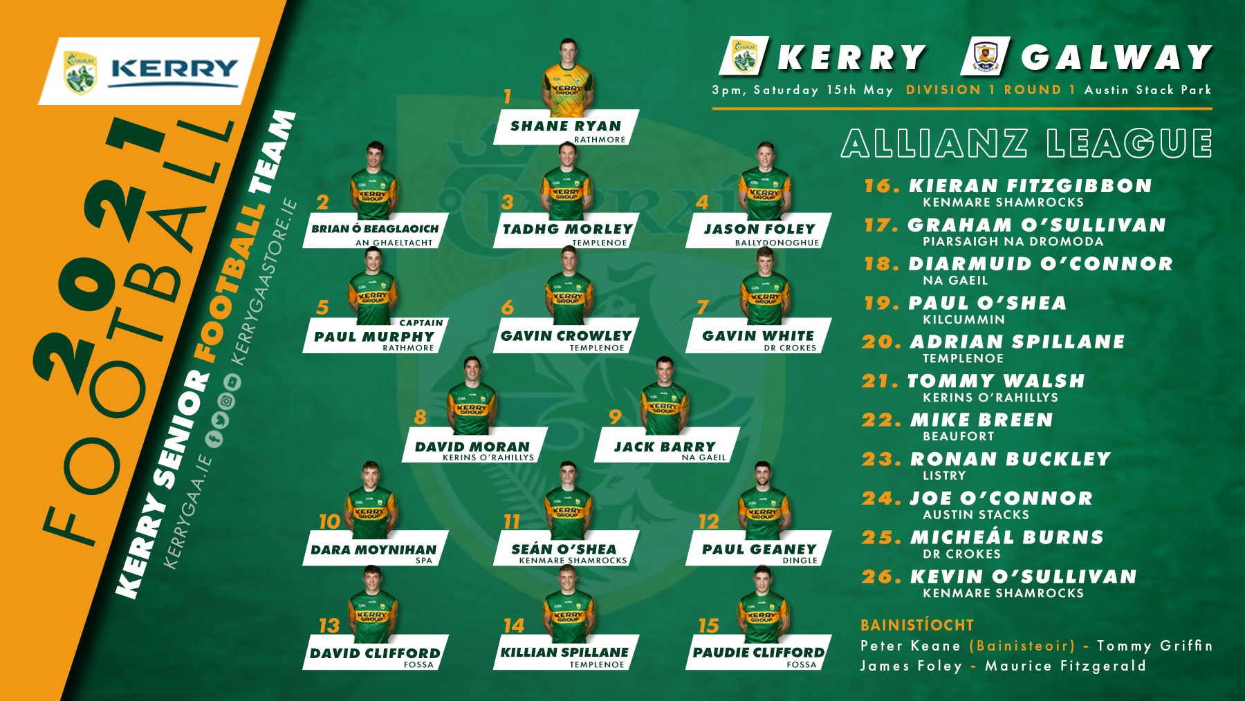 Team Announcement: Kerry vs Galway