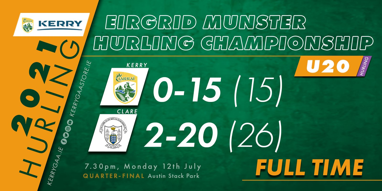 Kerry U20 hurlers defeated by a strong Clare side