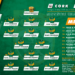 Kerry GAA - cork v kerry munster minor football semi final 2021 fb
