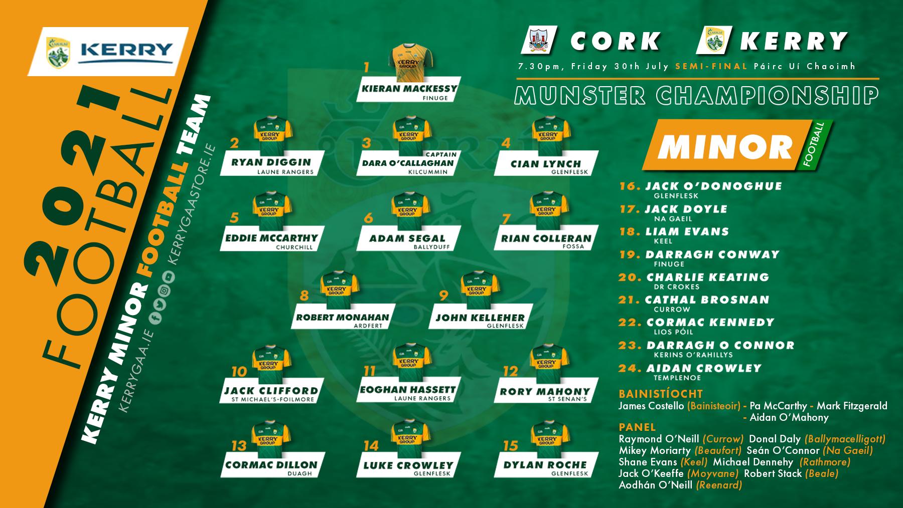 Team Announcement: Kerry vs Cork, Munster Minor Football Semi-Final
