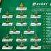 Kerry GAA - kerry v cork 2021 munster final team fb