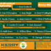 Kerry GAA - roscommon v kerry AI minor semi final 2020 team EDITED WITH PANEL fb