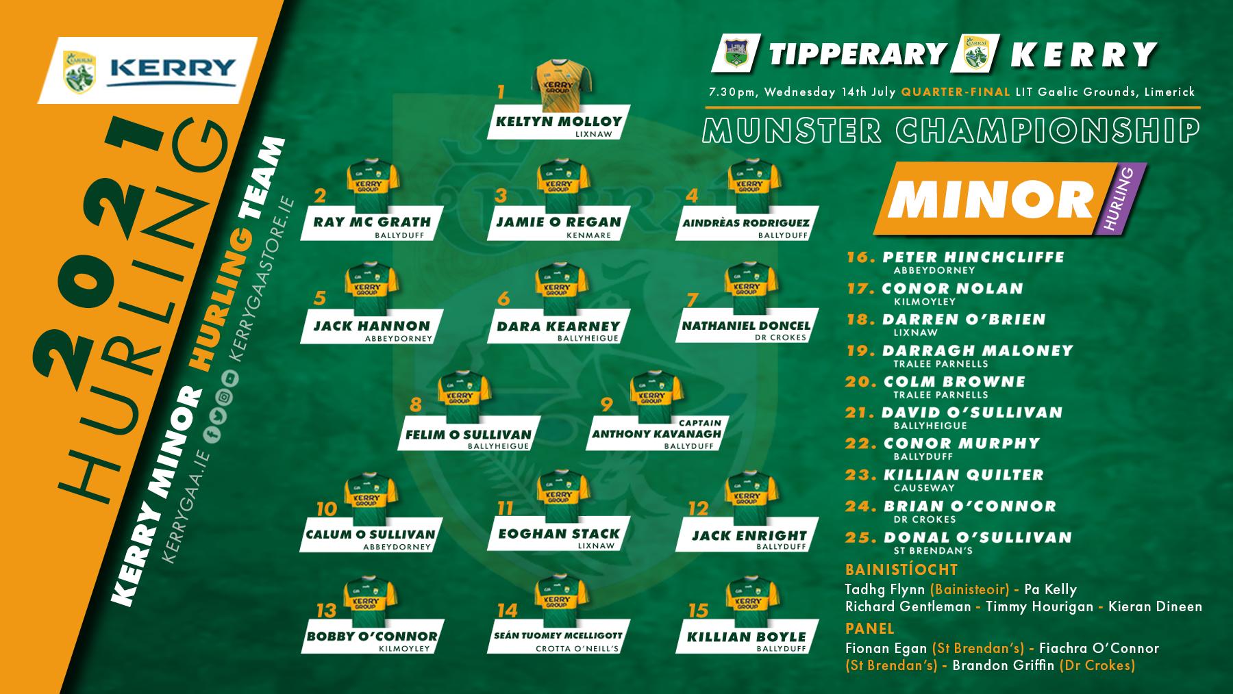 Team Announcement: Kerry vs Tipperary – Munster Minor Championship Quarter-Final