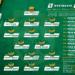Kerry GAA - westmeath v kerry joe mc donagh cup 2021 final fb WITH EDITED PANEL
