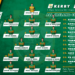 Kerry GAA - kerry v tyrone all ireland semi final 2021 team fb 1